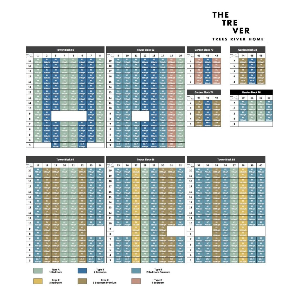 the-trever-elevation-chart-singapore