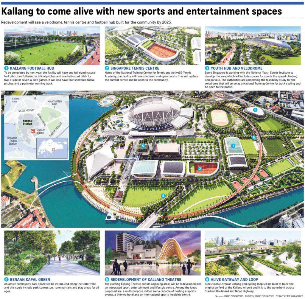 the-tre-ver-kallang-sports-entertainment-space-singapore